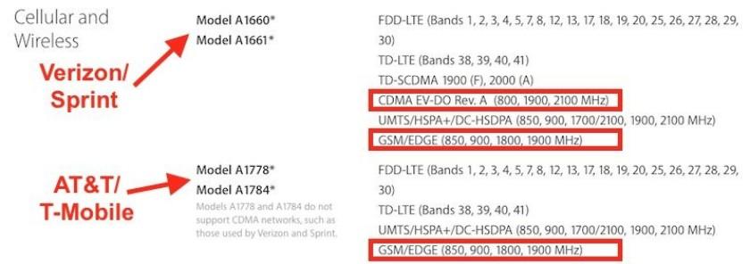 iphone-7-wireless-800x282