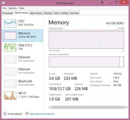 0-laptop-memory-usage-434x400