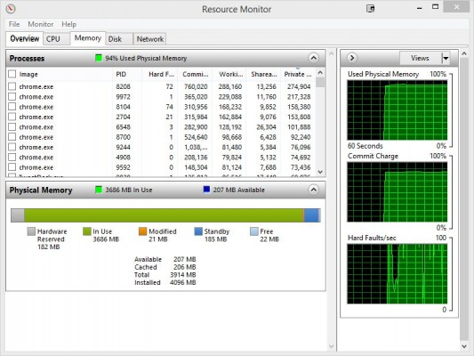 1-laptop-memory-resource-monitor-533x400